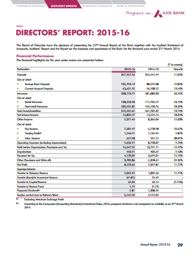 axis bank annual report 2015