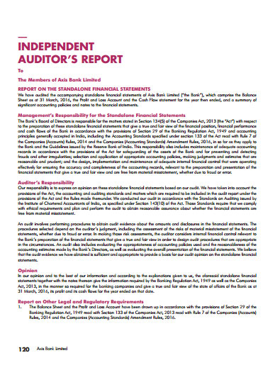 Axis bank annual report 2015 16 independent auditors report standalone financial statements thecheapjerseys Choice Image