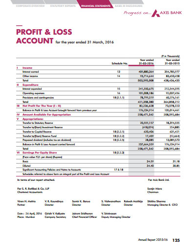 axis bank annual report 2015 16