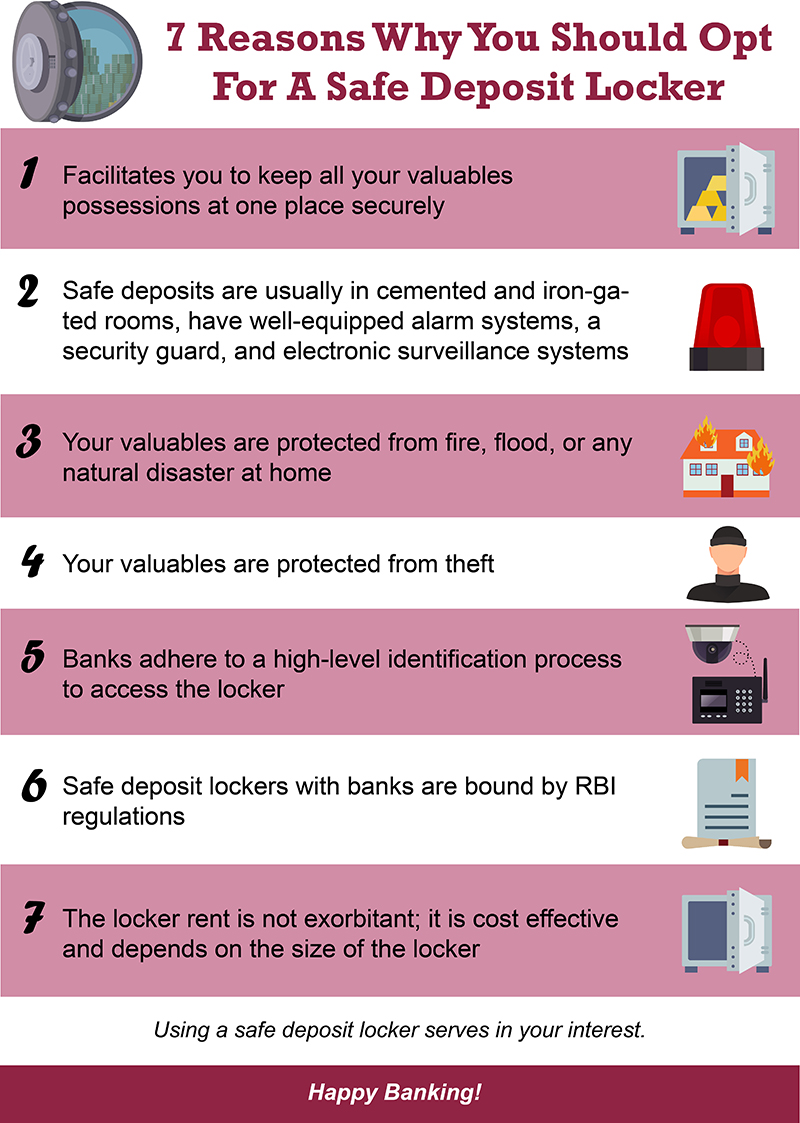 7 Reasons Why You Should Opt For A Safe Deposit Locker
