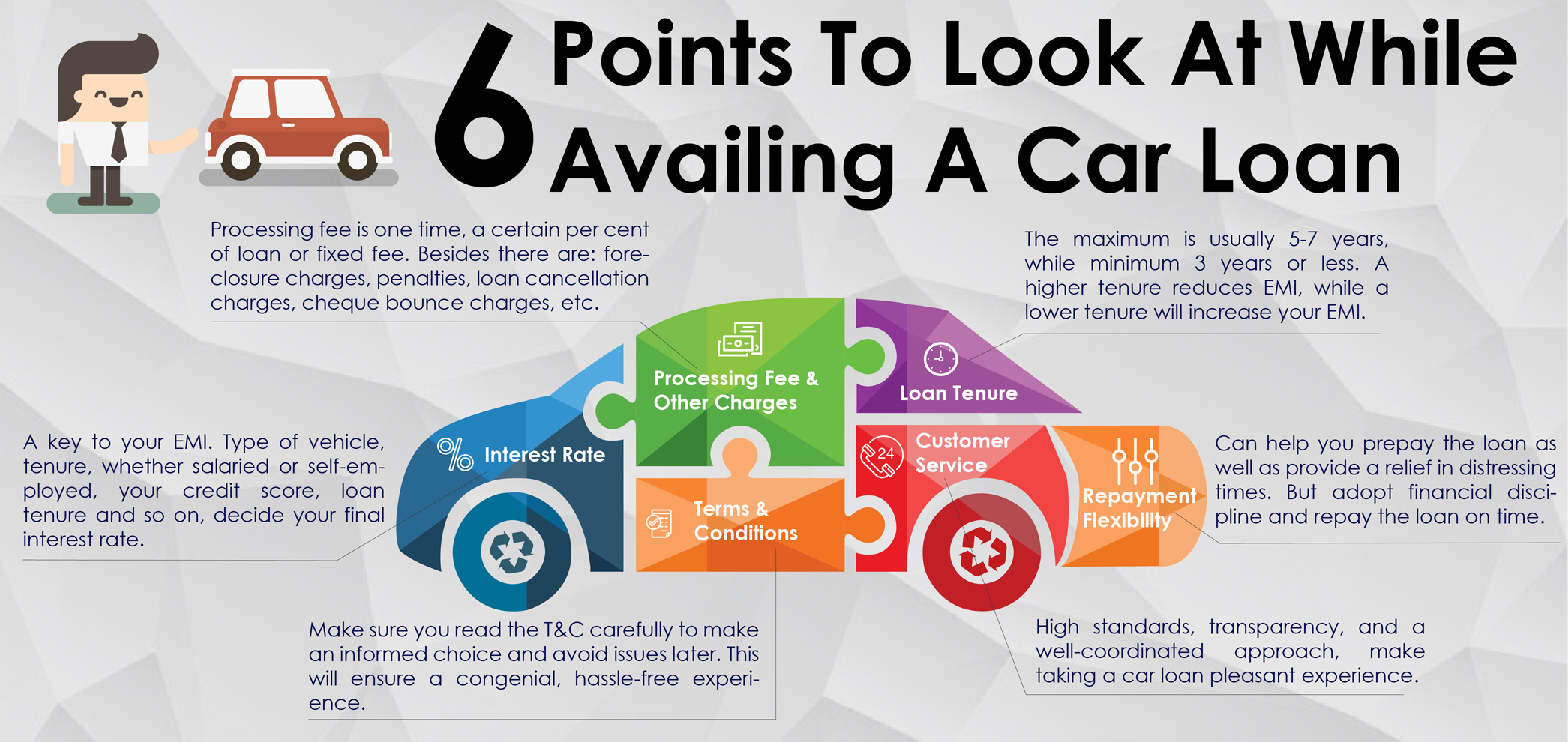 Axis Bank - 6 Points To Look At While Availing A Car Loan