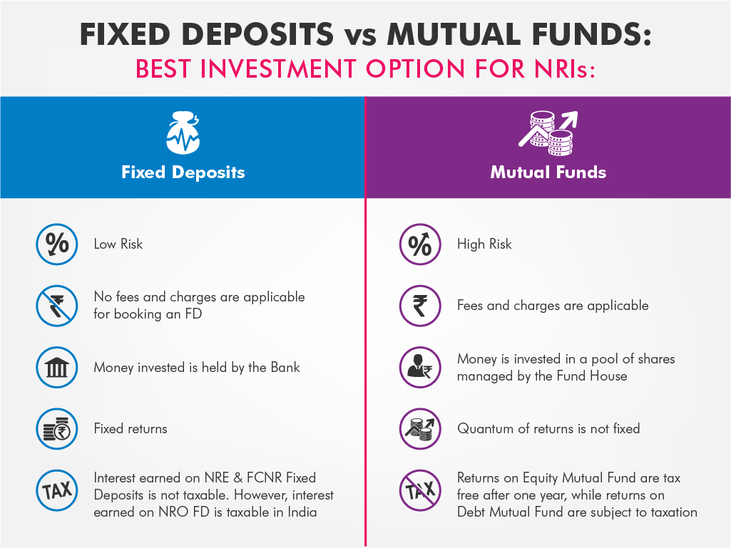 Mutual Funds That Outperform The S&P 500