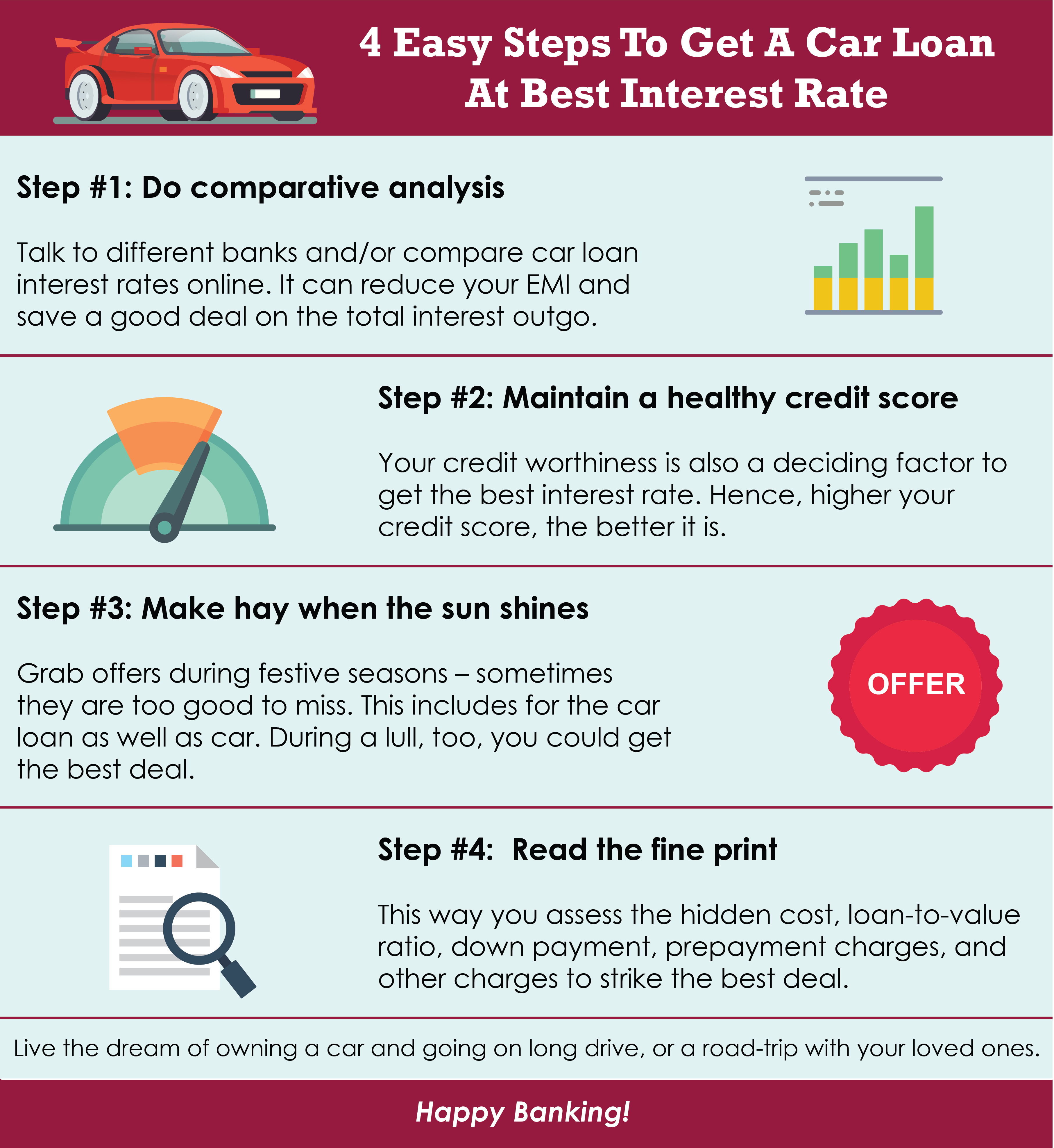 4 Easy Steps To Get A Car Loan At Best Interest Rate-Link 6
