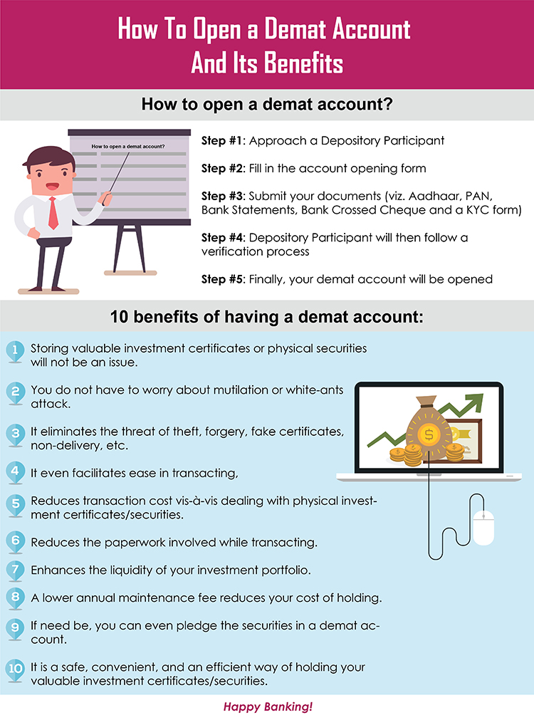 What Is A Demat Account All You Need To Know