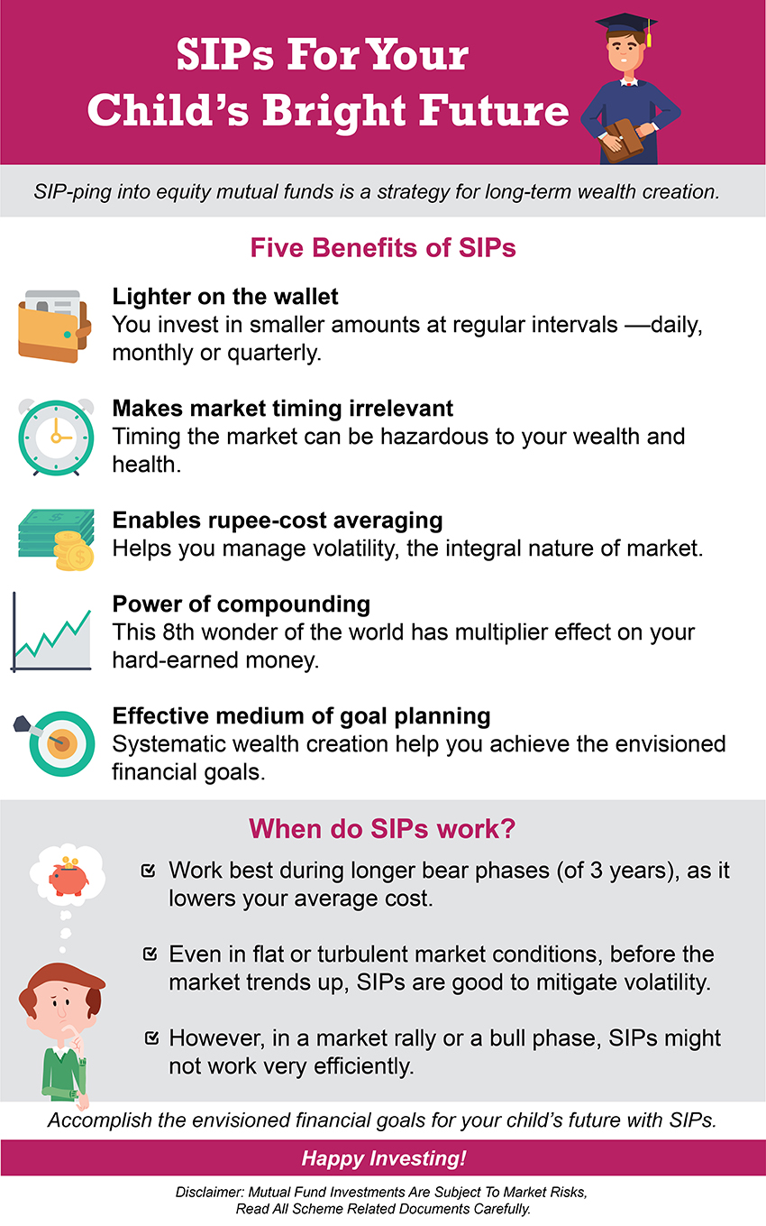 SIPs For Your Child%27s Bright Future- Link 3