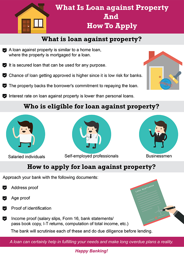 What Is Loan against Property And How To Apply